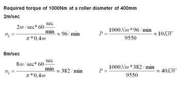 Calculation for Roller Diameter